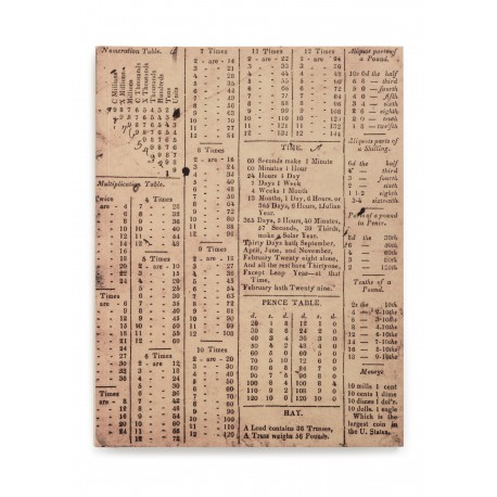 [Stock lists, numbered series: 15] American mathematical textbooks 1760-1850